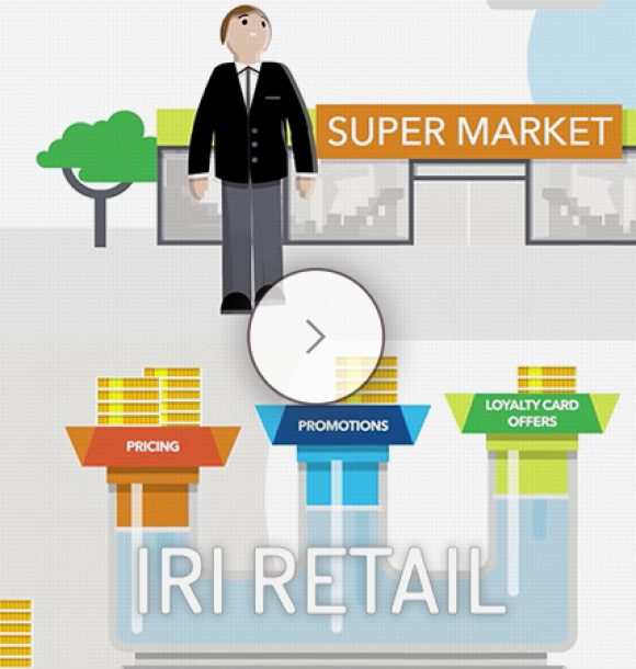 IRI Holistic Retail Solution